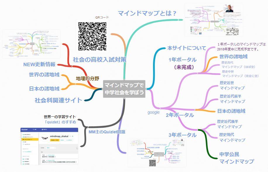 マインドマップ中学社会
