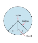 2. Chord of a Circle Picture