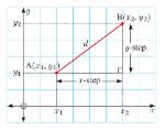 2. Distance Formula Picture