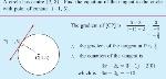 2. Tangent-Radius Property Perpendicular Line Example