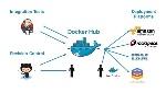 Docker_CI_CD