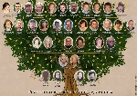 5ddf02010c6e63184b73b0abc0fj--podarki-k-prazdnikam-genealogicheskoe-rodoslovnoe-drevo
