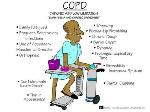 copd-sx