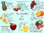 4160929d5e97ea972da0590795a1f3c9--fruit-benefits-the-benefits