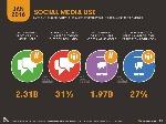 Social-Media-and-Non-Profits-1