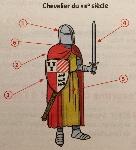 Équipement chevalier 1