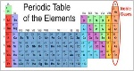Noble-Gases-table
