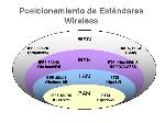 Tipus_xarxa