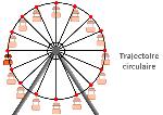 trajectoire-circulaire