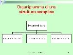 Organigramma+di+una+struttura+semplice