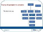 organizzazione-aziendale-24-638