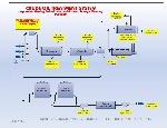 epf_crude_oil_treatment
