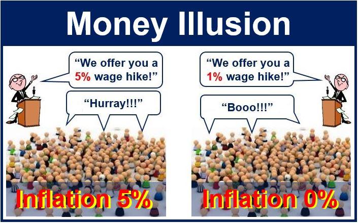 Money-Illusion