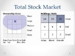 Morningstar style boxes equities