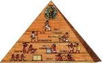 Egyptische samenleving