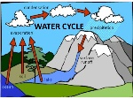 water-cycle-teach-1-638