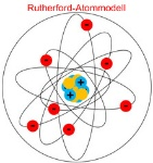 rutherford-atommodell-c5
