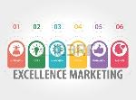 75940345-excelencia-marketing-concepto