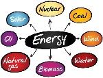 Types-Of-Energy