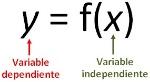 variable-dependiente