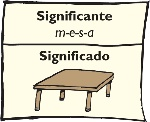 signo-linguistico