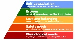 maslow-hierachy-of-needs(1)