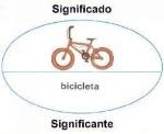 260px-Signo_linguistico