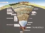 Schema Inferno-1