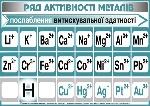 ряд-активности-металлов