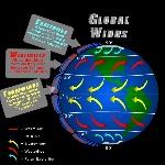 global_winds