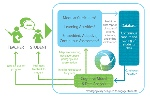 adaptive-technology-flowchart