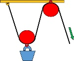compound-pulley