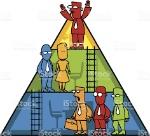 piramide jerarquica