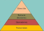 Una pirámide