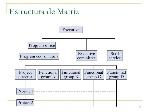 estructura-organizacional-16-638