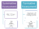 formative vs summative