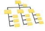 estrutura organização