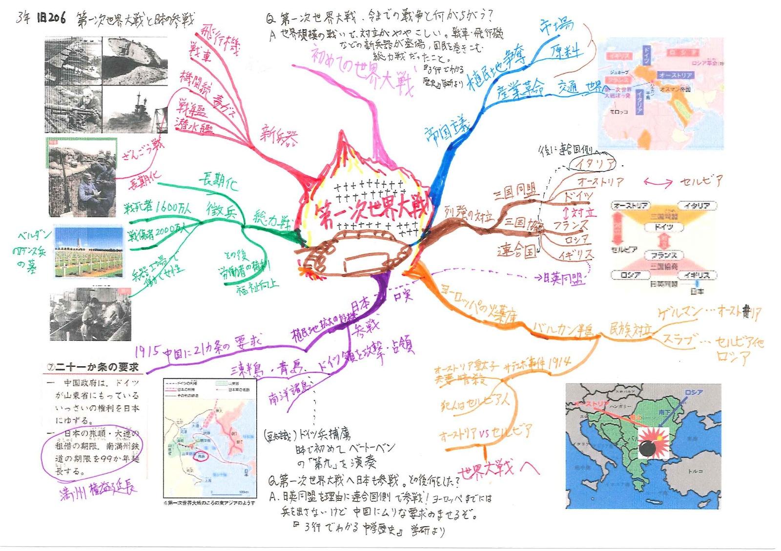 歴史206_第一次世界大戦と日本の参戦