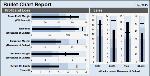 bullet-chart-report