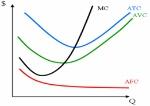 AVC_Graph_3 (2)
