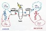 proceso-de-comunicacion-humana-1