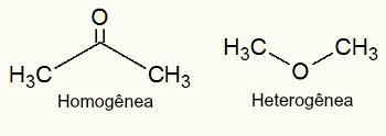 cadeias-homogenea-e-heterogenea
