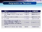 proyecto-final-de-ti-empresa-automotriz-45-728