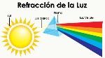 refraccion-de-la-luz