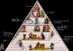 Piramide_feudal