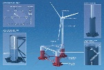 ingenieria-en-la-red-windfloat