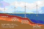 offshore-wind-image