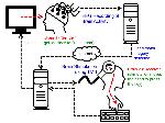 B2B-diagram