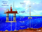 eolica-offshore_