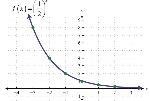 equazione-esponenziale-grafico-maggiore-di-0